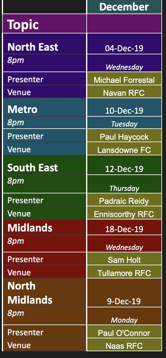December Meetings